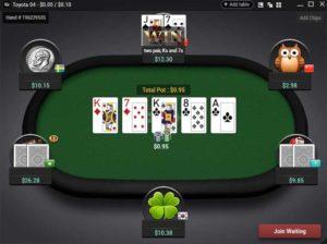 How To Play Poker Basics - Texas Holdem