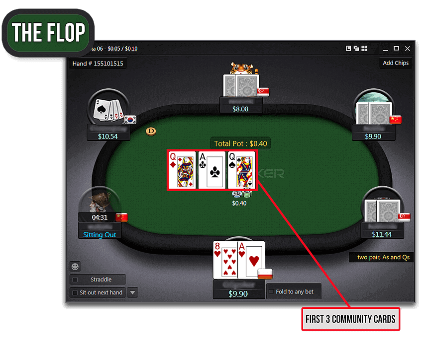 How To Play Poker Online The Flop Explained
