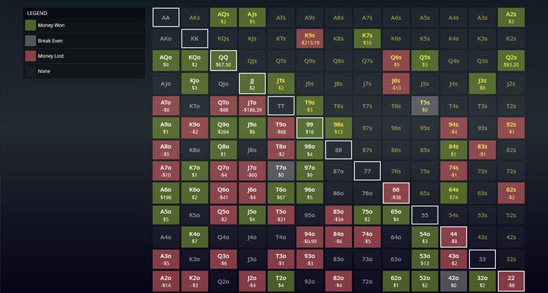 Pokercraft Holecards Poker Earning Tracker Real Money Poker App