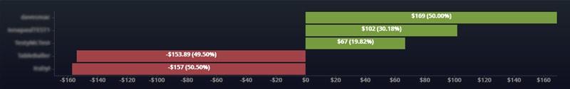 Pokercraft Your Online Poker Opponents Real Money Poker App